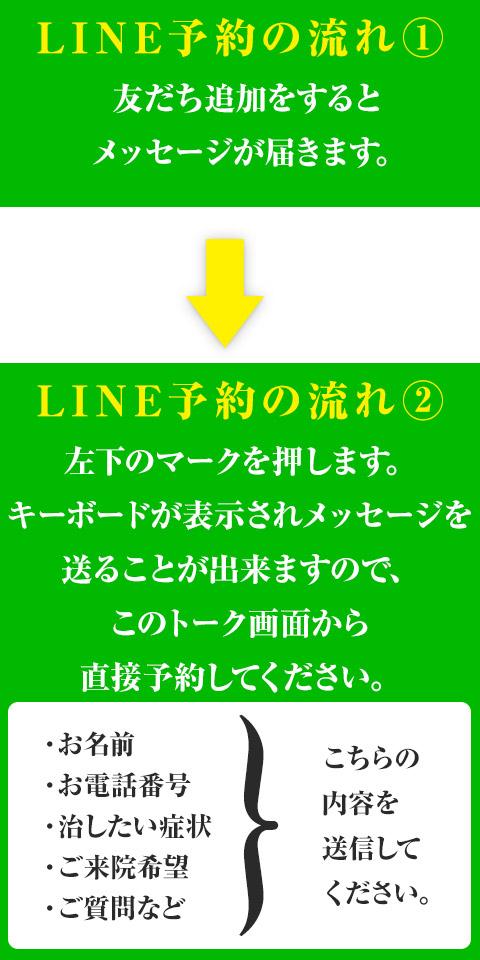 LINEからの予約手順